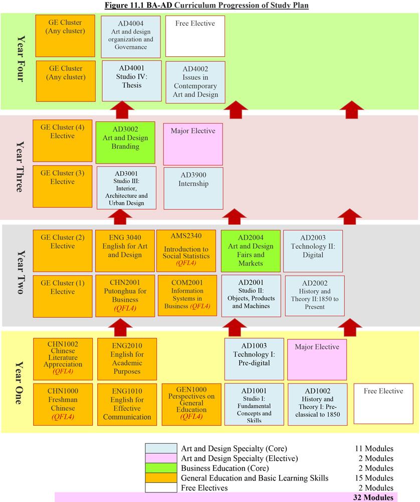 Study-Plan_v2