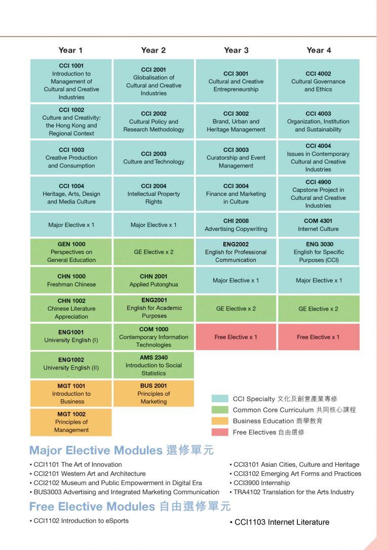Updated_BA-CCI pamphlet - 2021